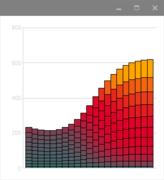 Data Series Stack Chart