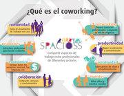 coworking_que-es