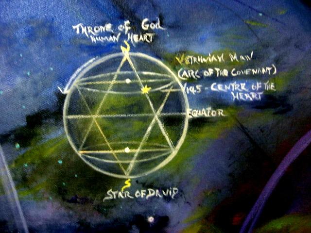 Throne of God - Star of David - HEART Meridian