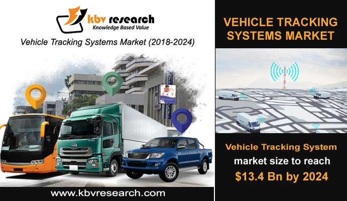 Vehicle Tracking System The Next Generation Smart Transportation