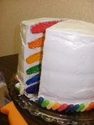 Rainbow cake (inside)