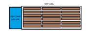 4x8 AP Table