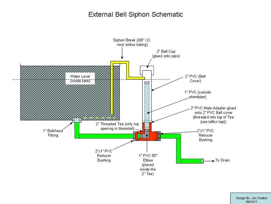 External Bell Siphon Schematic