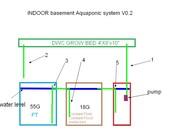 aquaponics plumbing scheme V0.2