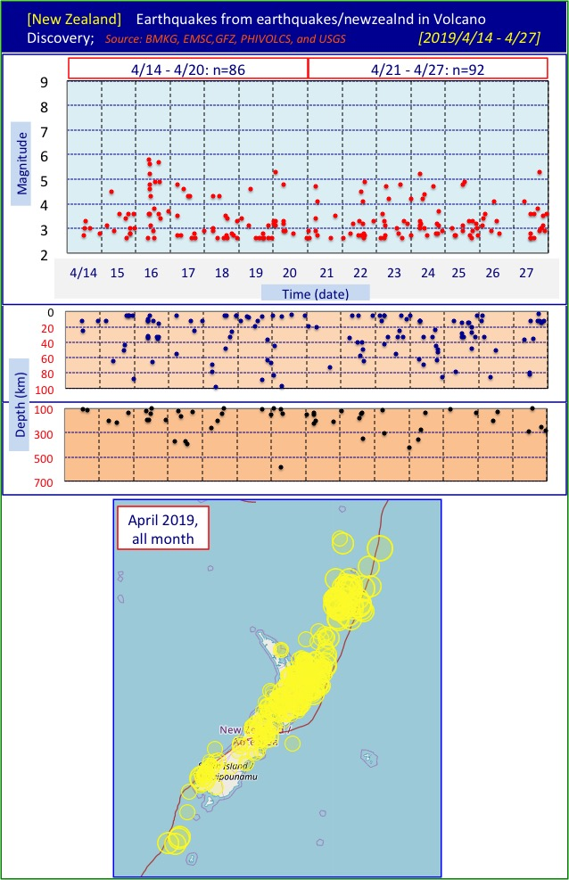 Fiji 8 2 quake by ZetaTalk - What can the people of Earth