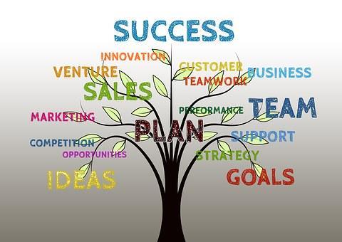 Jetzt Gratis: Ihre Abkürzung zum Erfolg... Die Internet Marketing Toolbox