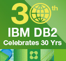 DB2 11 for z/OS