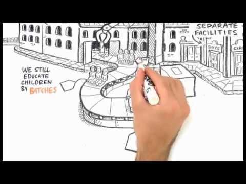 Ken Robinson - Paradigma del sistema educativo ANIMACION