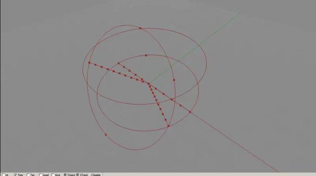Circle Jig + Hooks Law