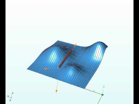 CAMel - 5 Axis Ball Nose Finishing of Gaussian Functions