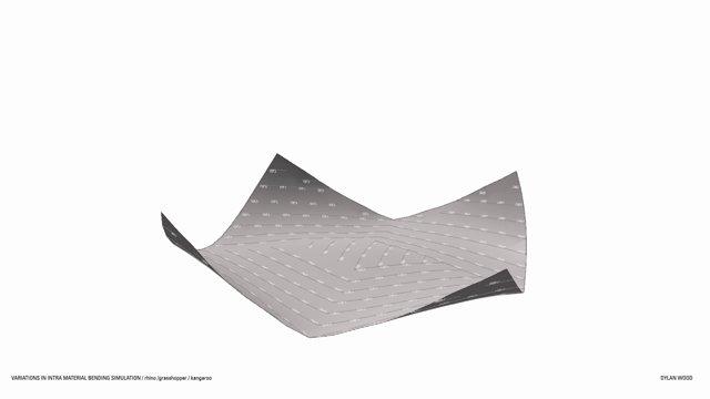 Variations in intra material bending