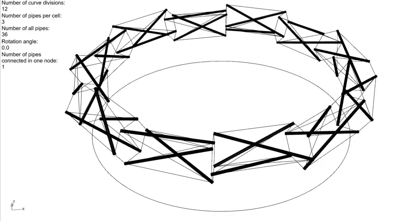 Tensegrity from curve