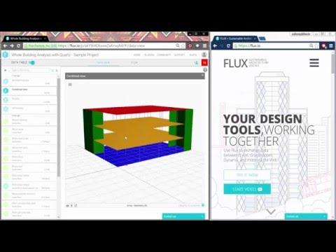 Flux.io public data keys