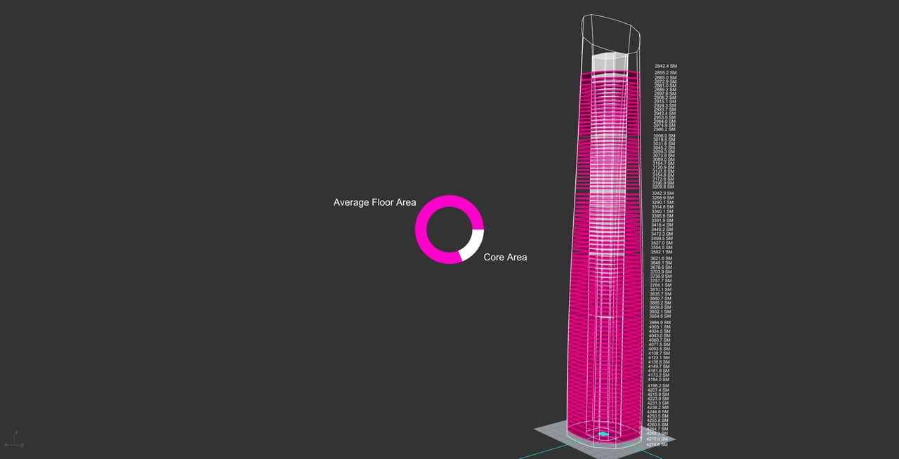 Hong Kong Tower Area Efficiency Animation