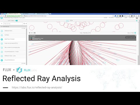 Reflected Sun Ray Analysis with Flux