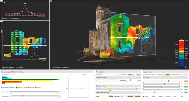 2_Best fitting plane deviation_Sfm Point Cloud_Volvox for Grasshopper_HumanUI.