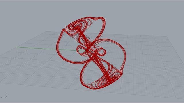 Thomas' cyclically symmetric attractor