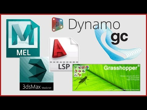 What is Grasshopper 3D