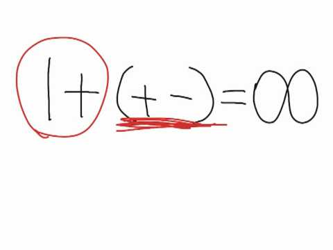 Mathematical Evidence of God - Infinity in an equation