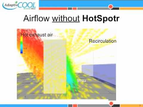 Immediately Elimate Data Center Hot Spots