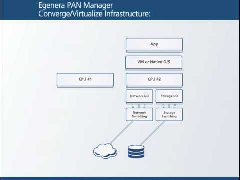Introduction to Egenera PAN Manager Software