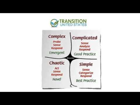 Webinar-Teaching:Framework For Working With Complexity