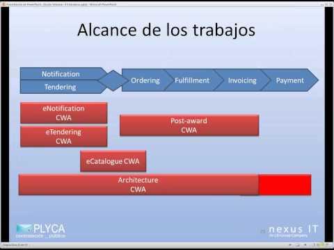 Seminario Virtual (Webinar) 9. PLYCA - La Interoperabilidad y los Estándares - 13-05-2014