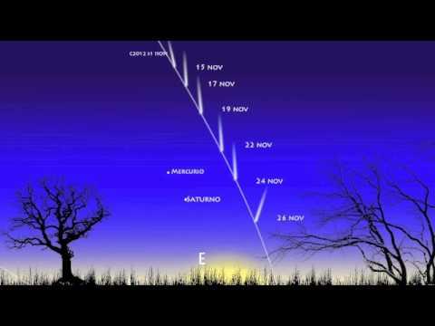 Observando el cometa ISON desde cualquier latitud