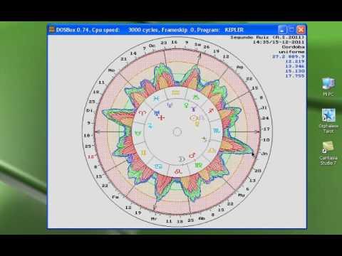 Tutorial Kepler. Trabajo con la Revolución Solar. Parte 3.