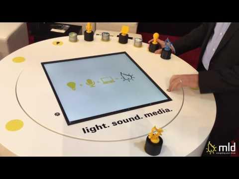 Widget Designer & Pandoras Box Demo by MLD