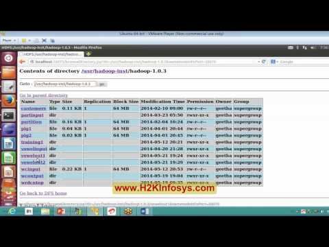 Output Formats and Partitioner | Hadoop Training Videos