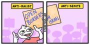 Ant-Racist - Anti-Israel
