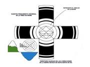 Tejiendo Memoria: Encuentro Ika(arhuaco)- Maya