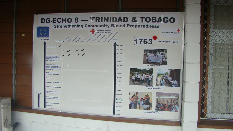 TT Red Cross - ODOE 2011 - DipECHO 8