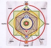 Hormon Yoga & Luna Yoga