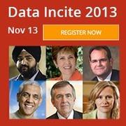 Data Incite 2013