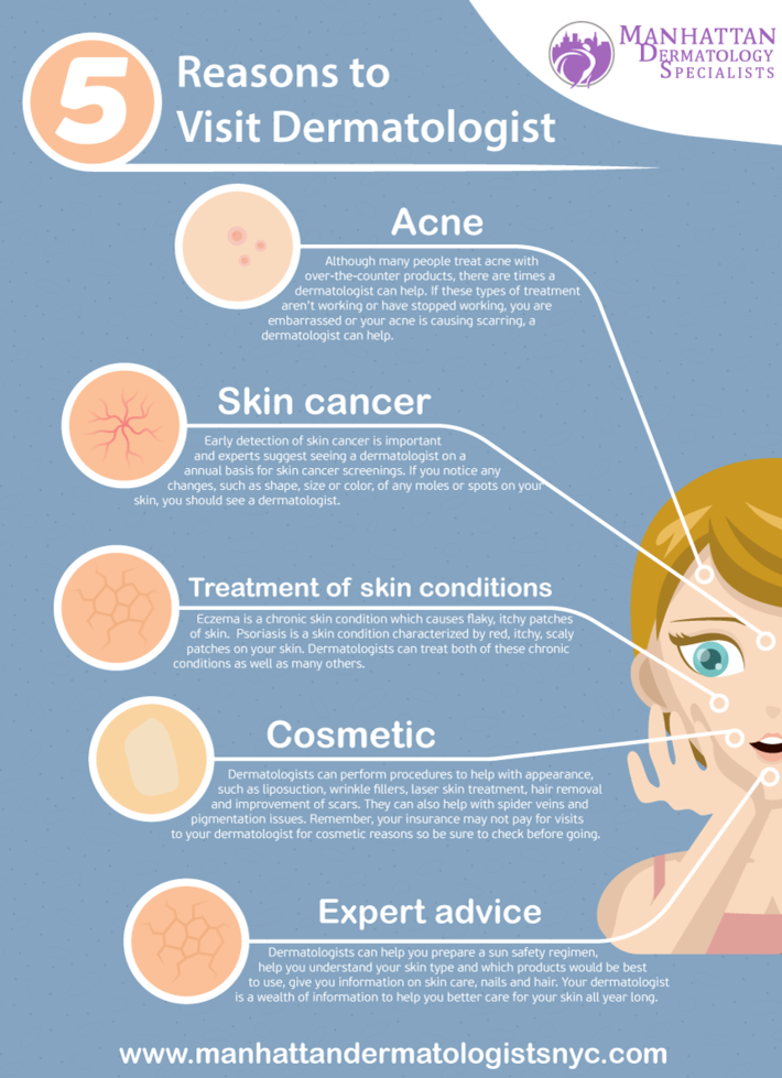5 Reasons to Visit Dermatologist