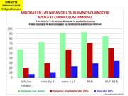 curribimnodalresultadostodos14
