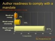 Alma Swan Author Survey