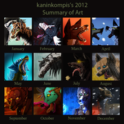 2012-Art-Summary-Meme-Blank