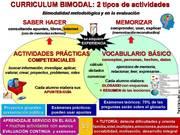 curribimodal17