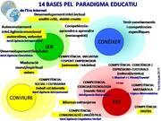 paragigmaeducatiu17