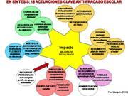 centrossinfracaso18medidas
