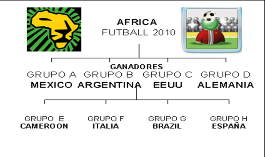 Observando juegos Copa del Balompie Mundial AFRICA 2010