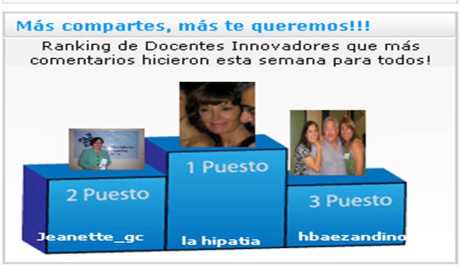 Docentes Innovadores Ranking