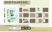 Product Design-Ergonomic-Diet Digital Watch Page