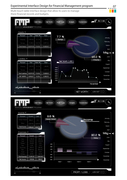 Interface Design for management program