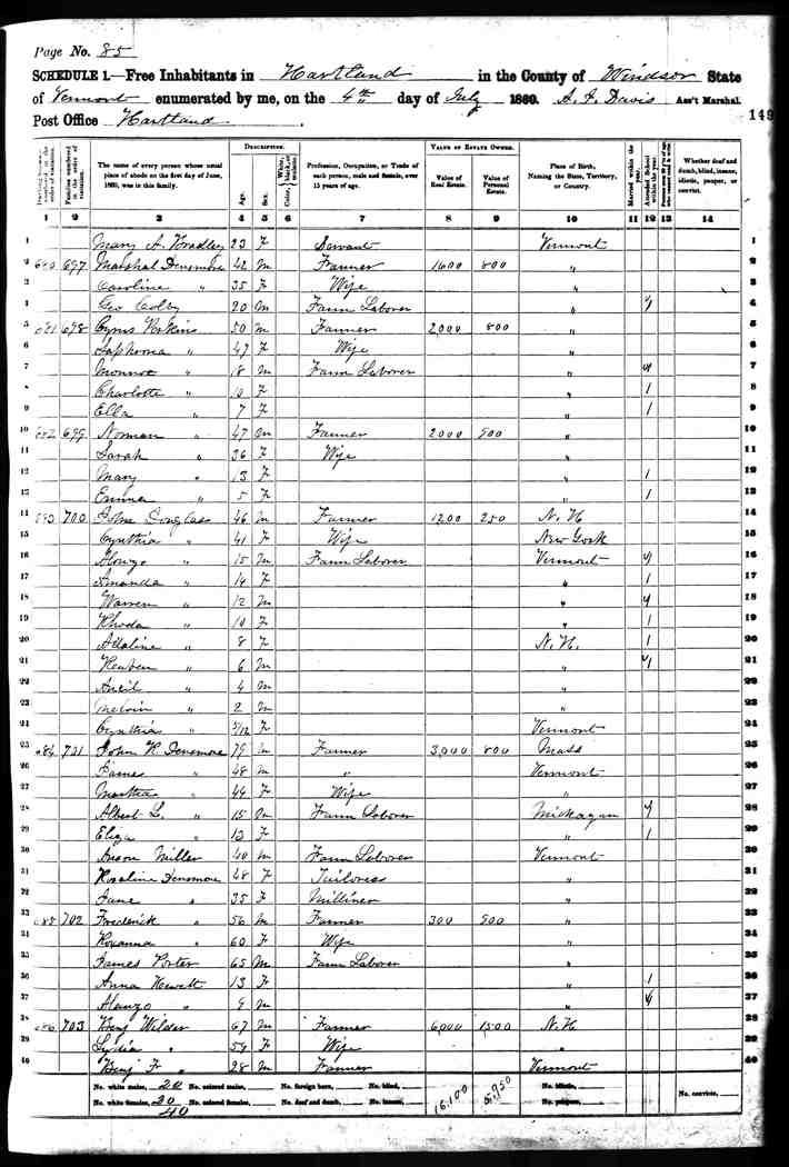 1860 Vermont Census