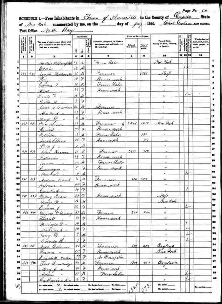 1860 New York Census