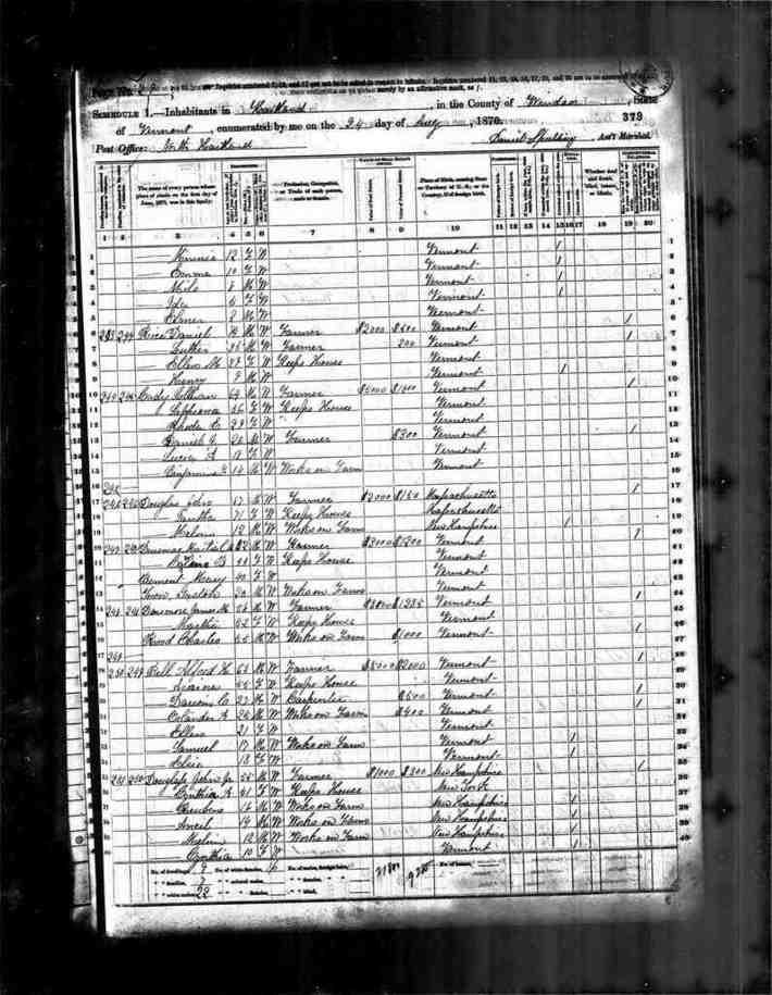 1870 Vermont Census
